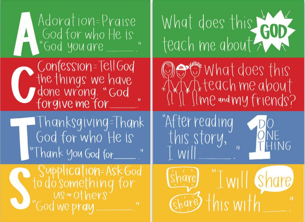 Bible Study Cards